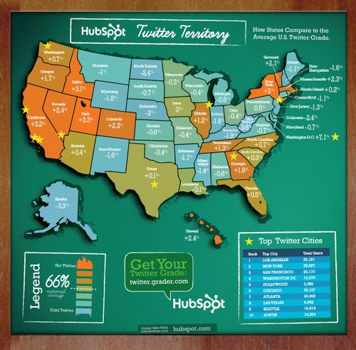 Twitter-Territory-US-States-Infographic-HubSpot